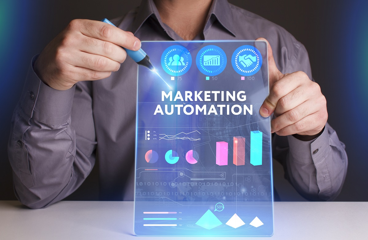 Content Marketing Automation